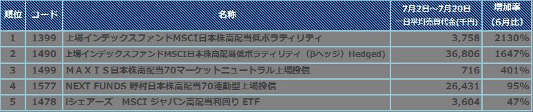 %e9%ab%98%e9%85%8d%e5%bd%93
