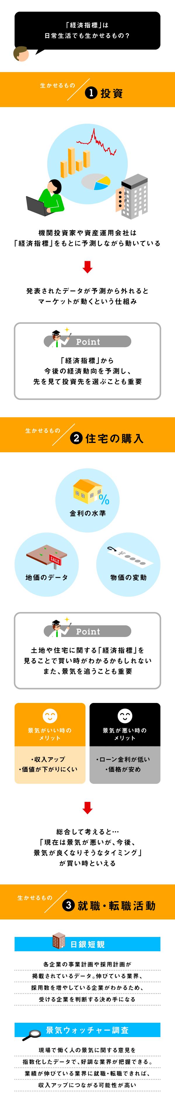 指標 経済